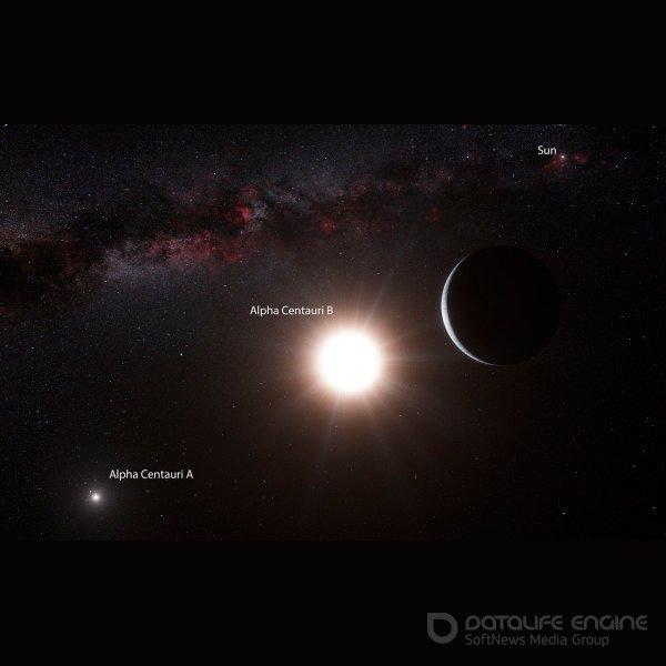 У ближайшей к Солнцу звезды обнаружили планету равную Земле...