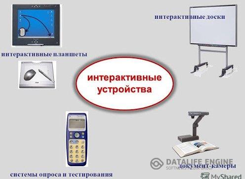 интерактивные устройства